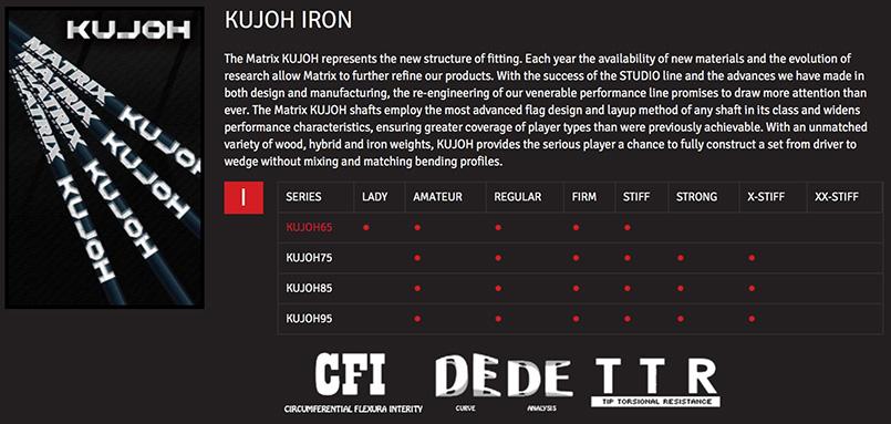 Matrix Kujoh Iron Shaft