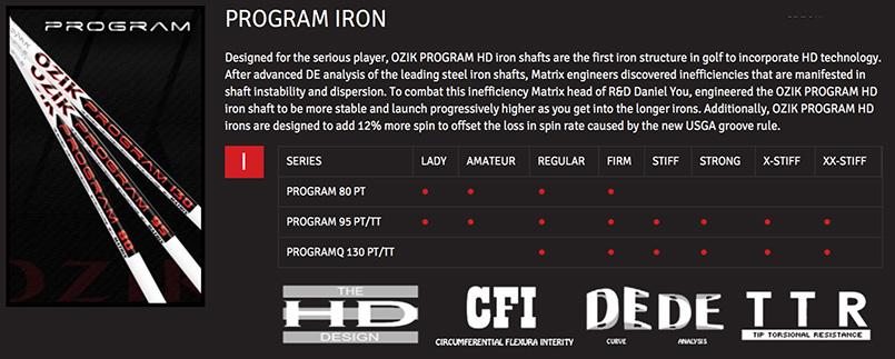 Matrix Program Iron Shaft