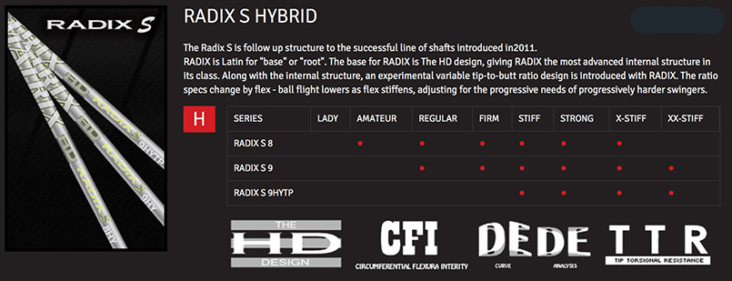 Matrix Radix S Hybrid Shaft