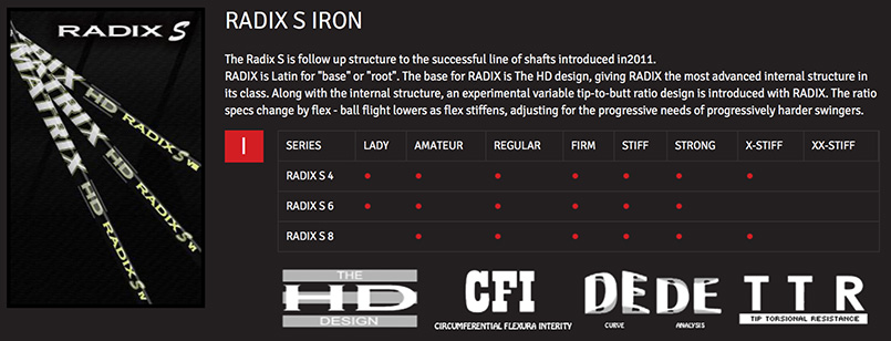 Matrix Radix S Iron Shaft