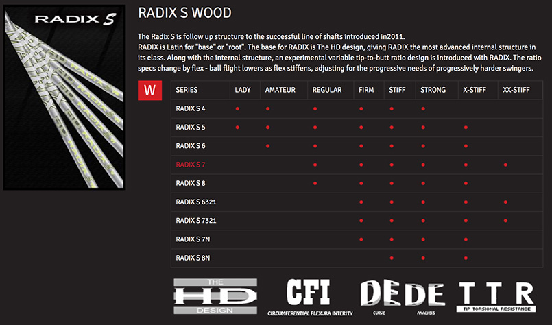 Matrix Radix S Wood Shaft