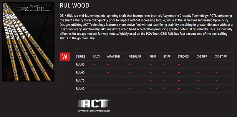 Matrix Rul Wood Shaft